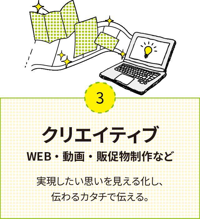 3 クリエイティブ WEB・動画・販促物制作など 実現したい思いを見える化し、伝わるカタチで伝える。